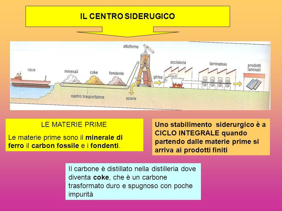 IL CENTRO SIDERUGICO Uno stabilimento siderurgico è a CICLO INTEGRALE quando partendo dalle materie prime si arriva ai prodotti finiti LE MATERIE PRIM