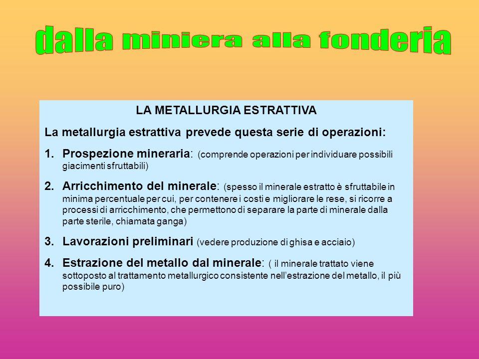 LA METALLURGIA ESTRATTIVA La metallurgia estrattiva prevede questa serie di operazioni: 1.Prospezione mineraria: (comprende operazioni per individuare