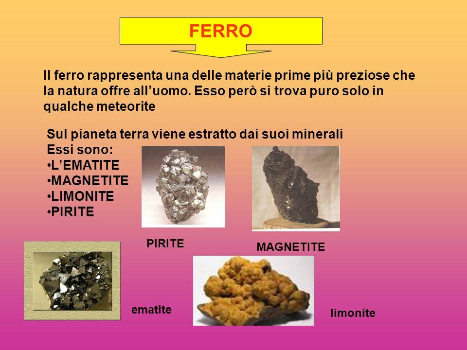 FERRO Il ferro rappresenta una delle materie prime più preziose che la natura offre alluomo. Esso però si trova puro solo in qualche meteorite Sul pia