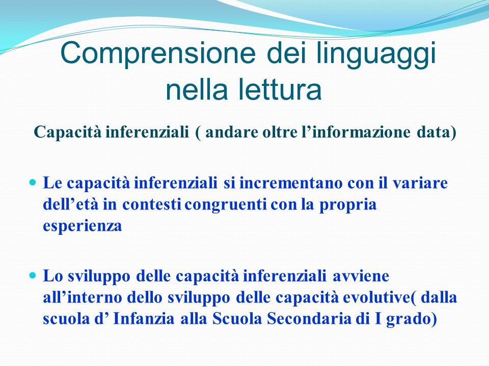Comprensione dei linguaggi nella lettura Capacità inferenziali ( andare oltre linformazione data) Le capacità inferenziali si incrementano con il vari