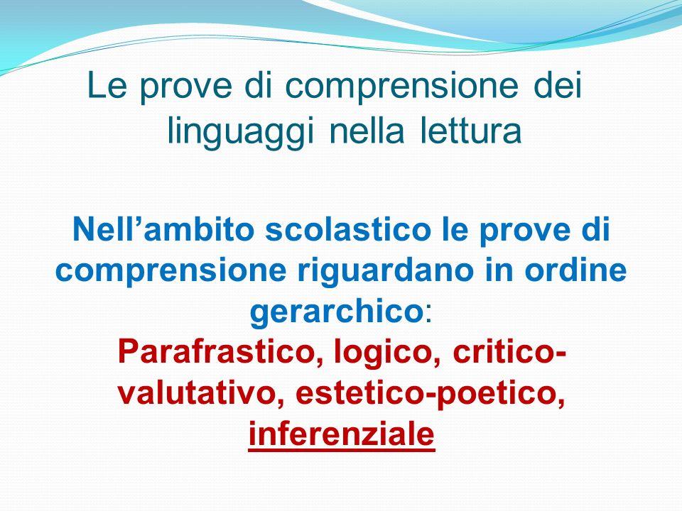 Linguaggio inferenziale Le inferenze riguardano la generazione di informazioni semantiche nuove, non contenute esplicitamente nel testo ma ricavabili.