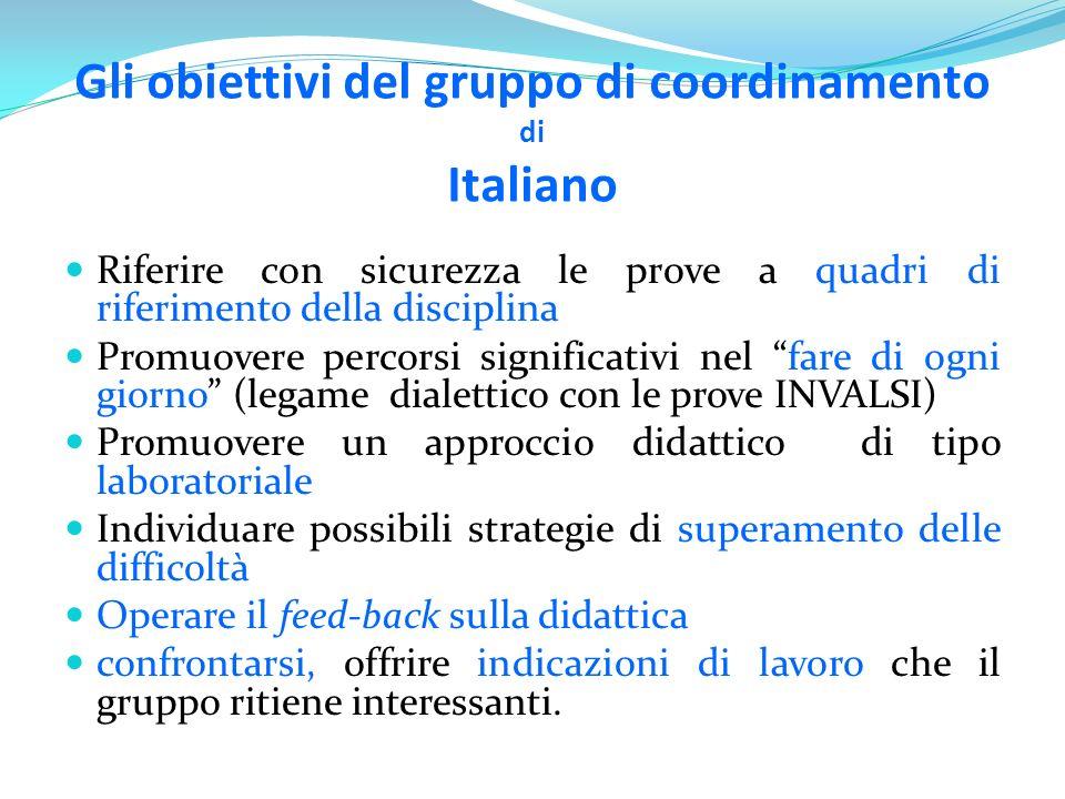 Gli obiettivi del gruppo di coordinamento di Italiano Riferire con sicurezza le prove a quadri di riferimento della disciplina Promuovere percorsi sig