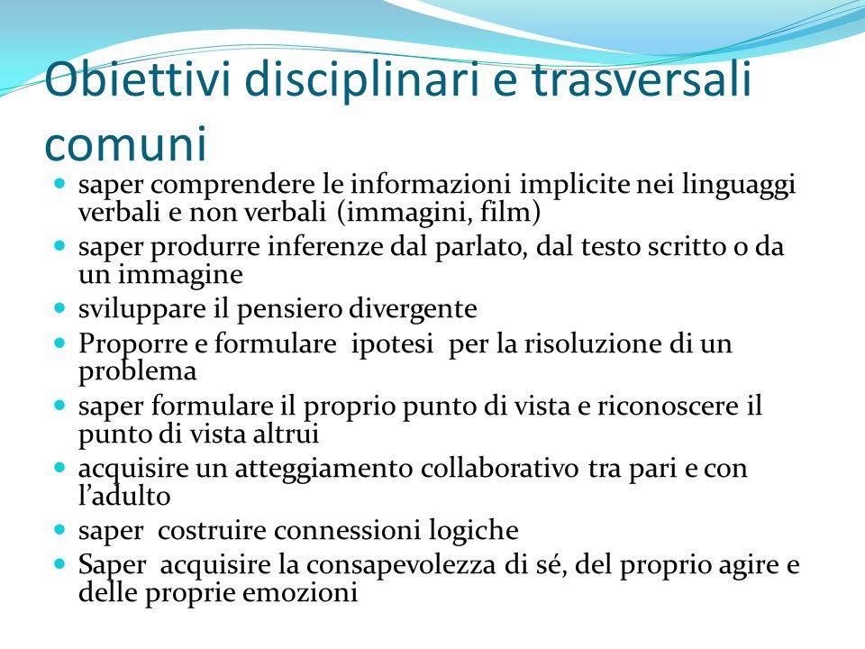 Obiettivi disciplinari e trasversali comuni saper comprendere le informazioni implicite nei linguaggi verbali e non verbali (immagini, film) saper pro