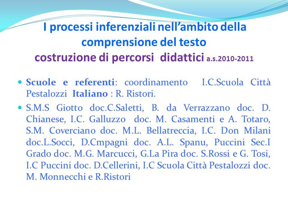 I processi inferenziali nellambito della comprensione del testo costruzione di percorsi didattici a.s.2010-2011 Scuole e referenti: coordinamento I.C.