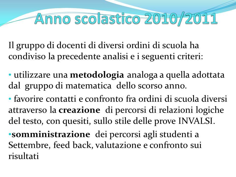 Il gruppo di docenti di diversi ordini di scuola ha condiviso la precedente analisi e i seguenti criteri: utilizzare una metodologia analoga a quella