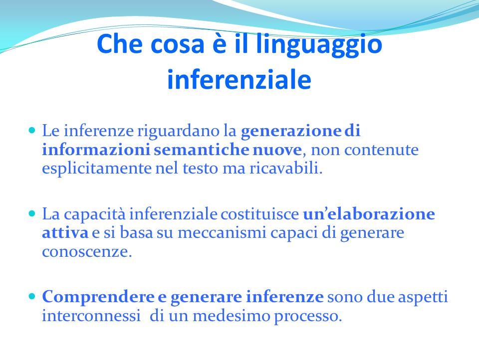 Che cosa è il linguaggio inferenziale Le inferenze riguardano la generazione di informazioni semantiche nuove, non contenute esplicitamente nel testo