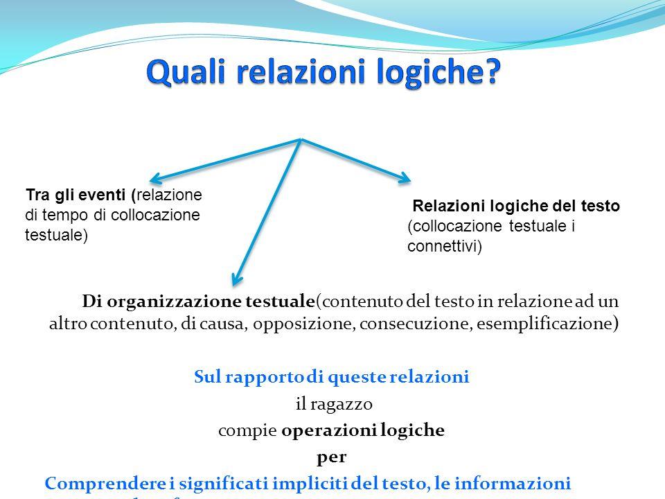 Di organizzazione testuale(contenuto del testo in relazione ad un altro contenuto, di causa, opposizione, consecuzione, esemplificazione) Sul rapporto