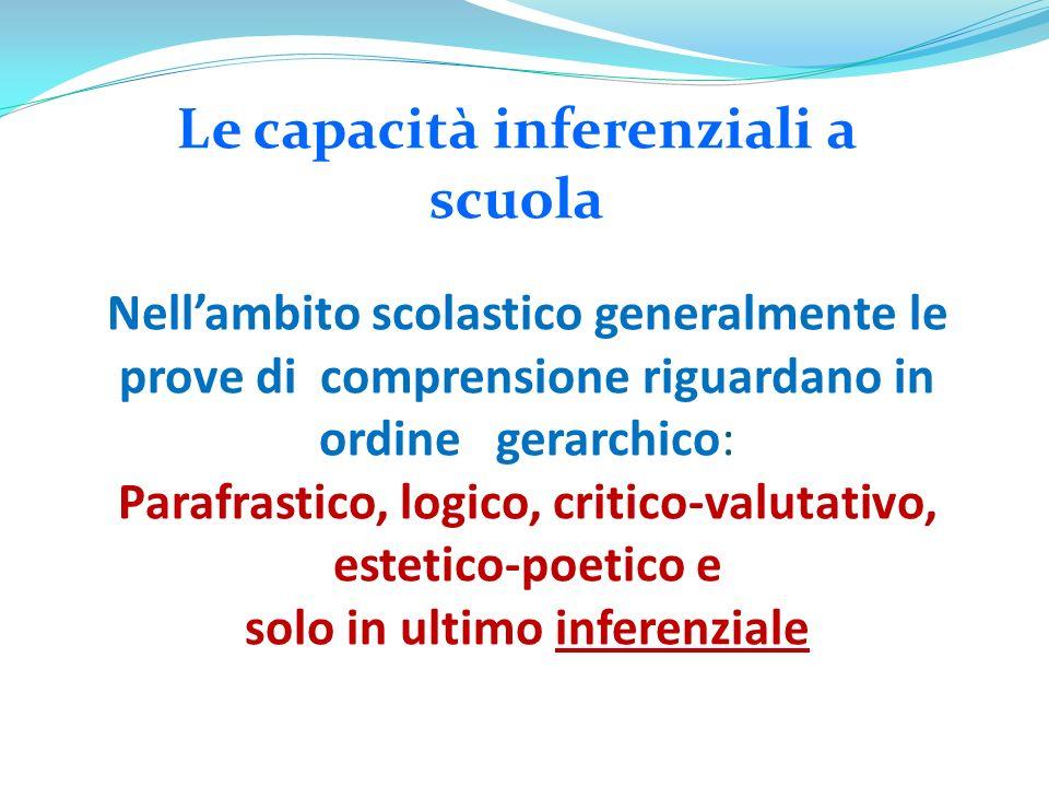Nellambito scolastico generalmente le prove di comprensione riguardano in ordine gerarchico: Parafrastico, logico, critico-valutativo, estetico-poetic
