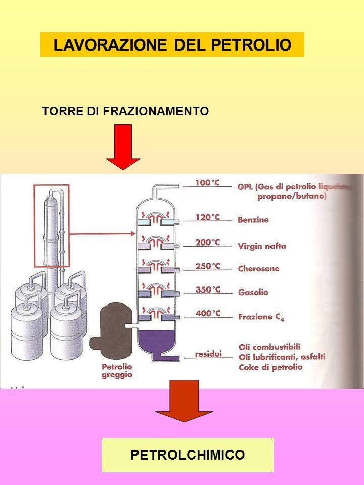 LAVORAZIONE DEL PETROLIO TORRE DI FRAZIONAMENTO PETROLCHIMICO
