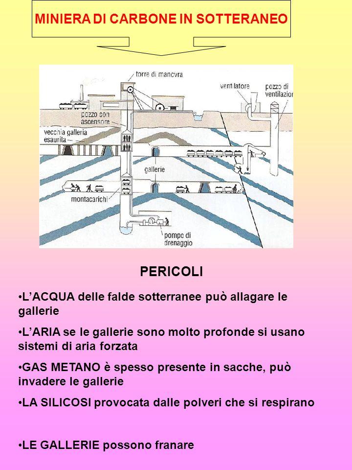 MINIERA DI CARBONE IN SOTTERANEO PERICOLI LACQUA delle falde sotterranee può allagare le gallerie LARIA se le gallerie sono molto profonde si usano si