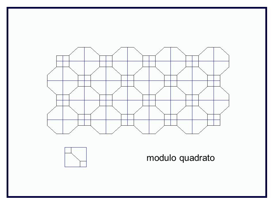 modulo quadrato
