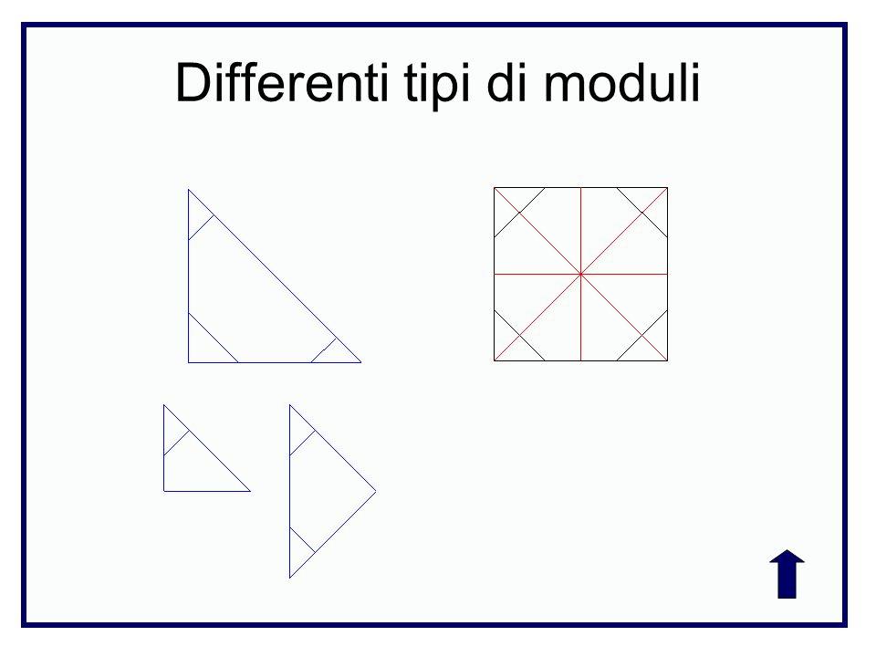 Differenti tipi di moduli
