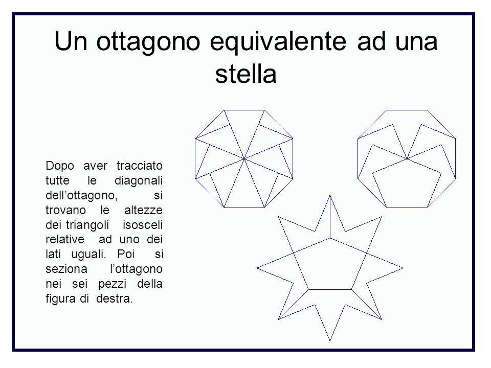 Un ottagono equivalente ad una stella Dopo aver tracciato tutte le diagonali dellottagono, si trovano le altezze dei triangoli isosceli relative ad un