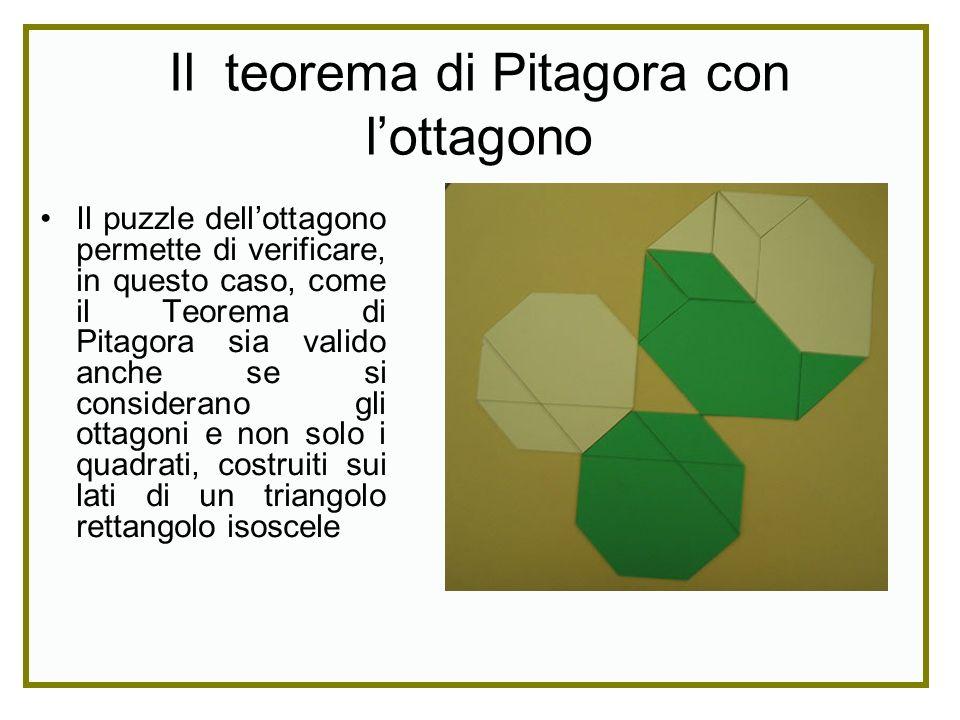 Il teorema di Pitagora con lottagono Il puzzle dellottagono permette di verificare, in questo caso, come il Teorema di Pitagora sia valido anche se si