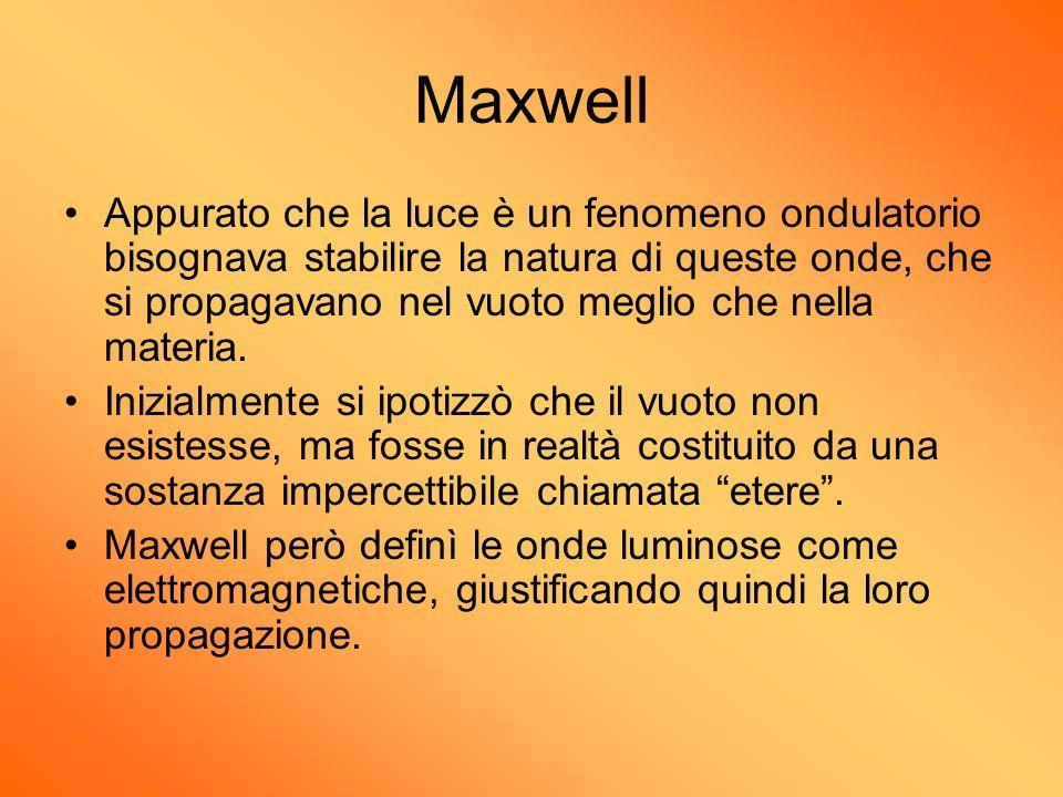 Maxwell Appurato che la luce è un fenomeno ondulatorio bisognava stabilire la natura di queste onde, che si propagavano nel vuoto meglio che nella mat
