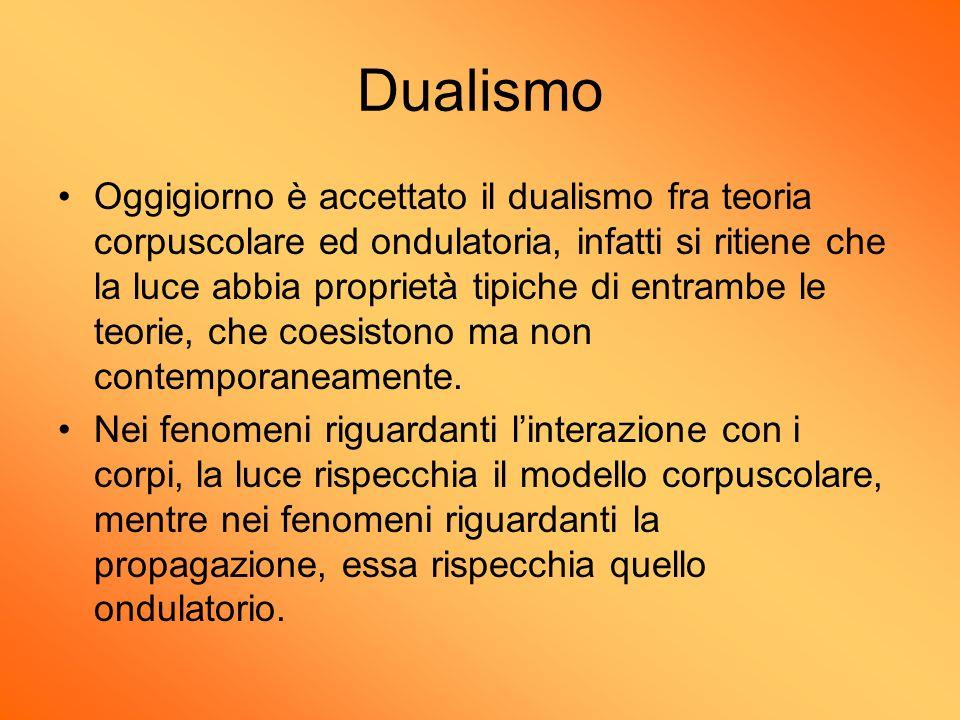 Dualismo Oggigiorno è accettato il dualismo fra teoria corpuscolare ed ondulatoria, infatti si ritiene che la luce abbia proprietà tipiche di entrambe