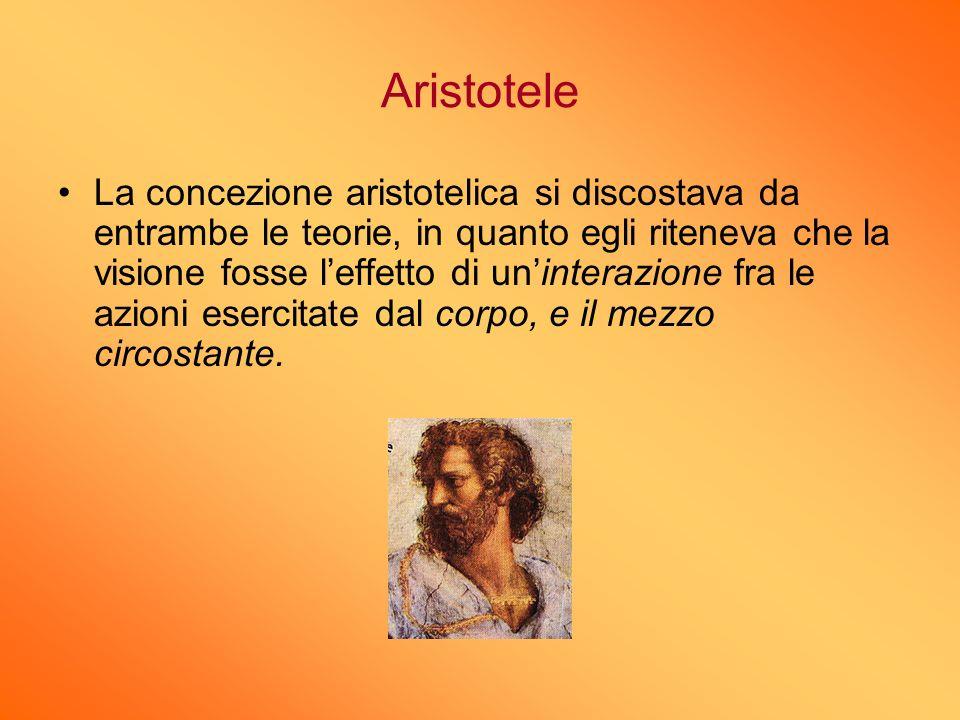 Aristotele La concezione aristotelica si discostava da entrambe le teorie, in quanto egli riteneva che la visione fosse leffetto di uninterazione fra