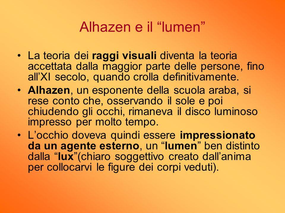 Alhazen e il lumen La teoria dei raggi visuali diventa la teoria accettata dalla maggior parte delle persone, fino allXI secolo, quando crolla definit