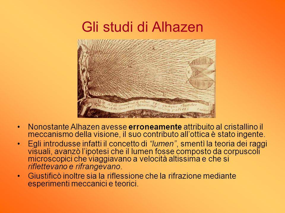 Gli studi di Alhazen Nonostante Alhazen avesse erroneamente attribuito al cristallino il meccanismo della visione, il suo contributo allottica è stato