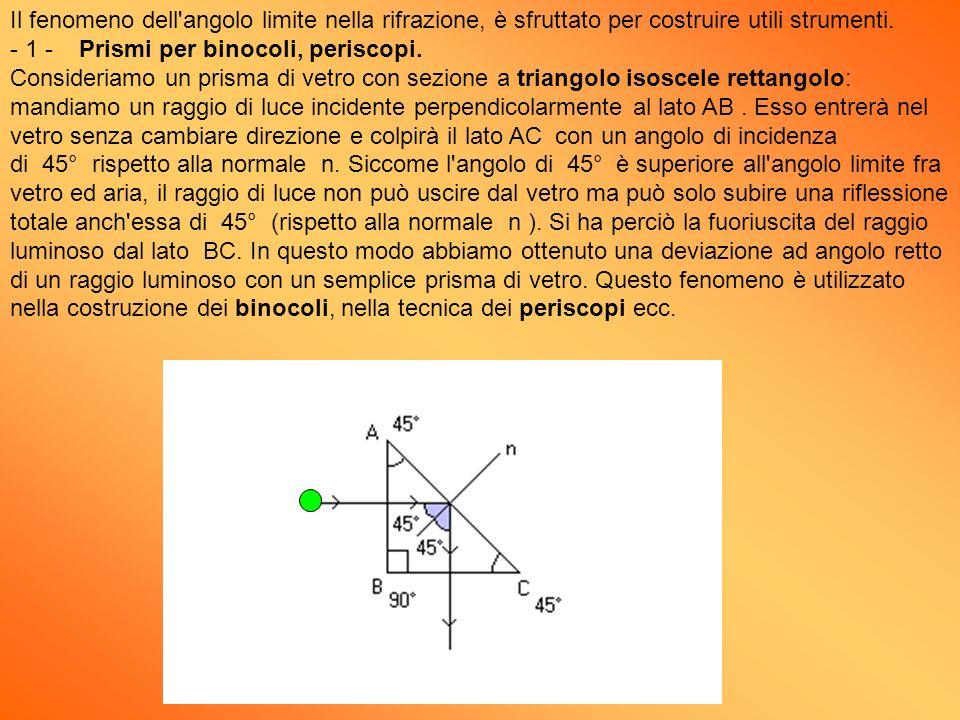 Il fenomeno dell'angolo limite nella rifrazione, è sfruttato per costruire utili strumenti. - 1 - Prismi per binocoli, periscopi. Consideriamo un pris