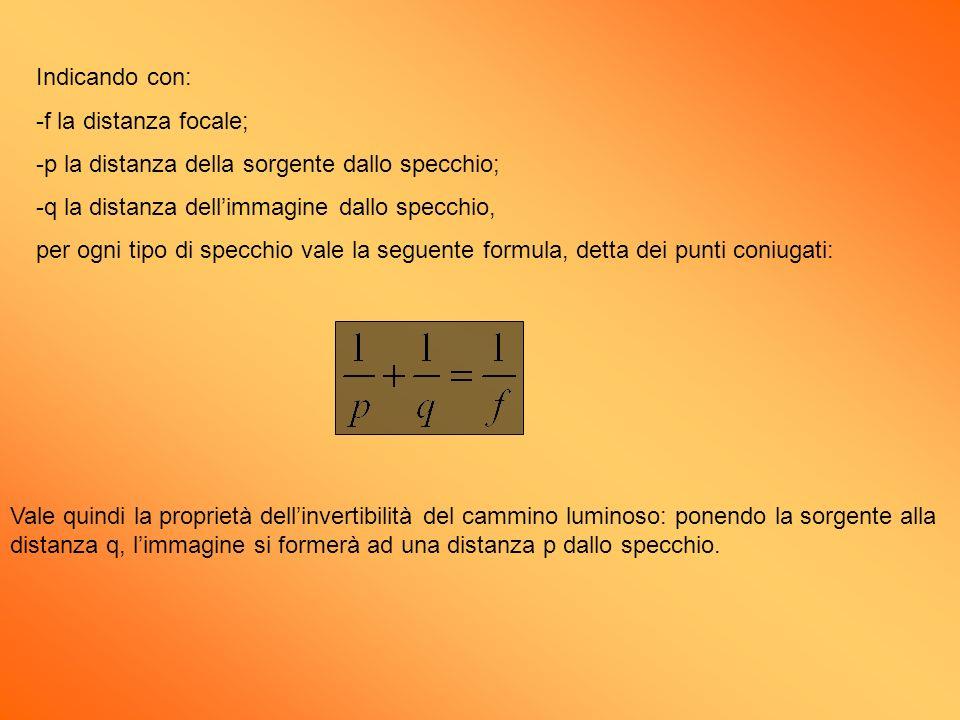 Indicando con: -f la distanza focale; -p la distanza della sorgente dallo specchio; -q la distanza dellimmagine dallo specchio, per ogni tipo di specc