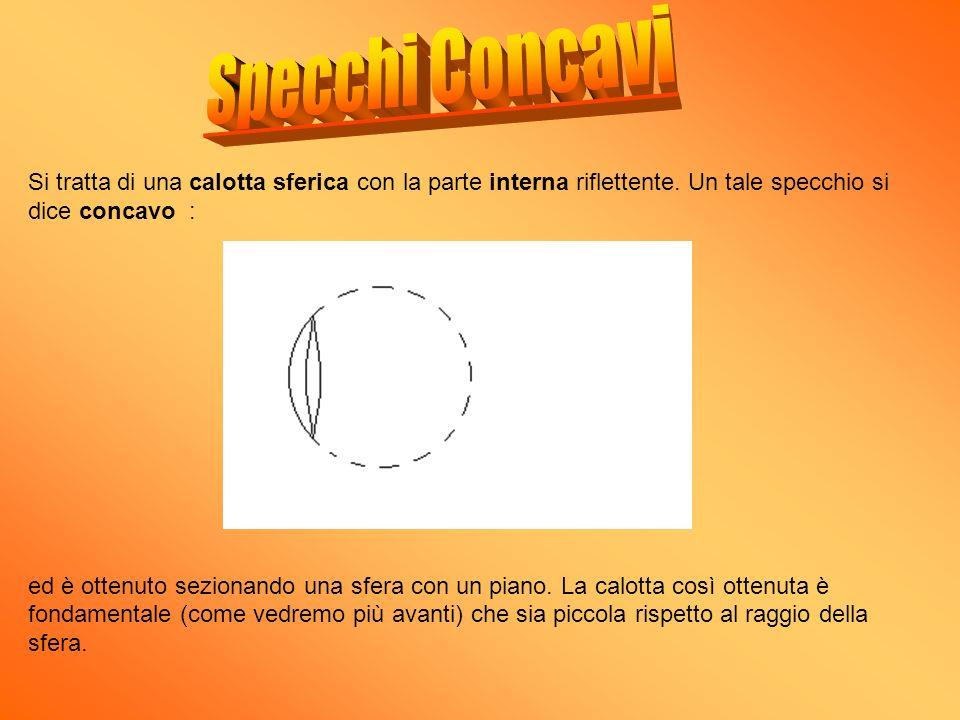 Si tratta di una calotta sferica con la parte interna riflettente. Un tale specchio si dice concavo : ed è ottenuto sezionando una sfera con un piano.