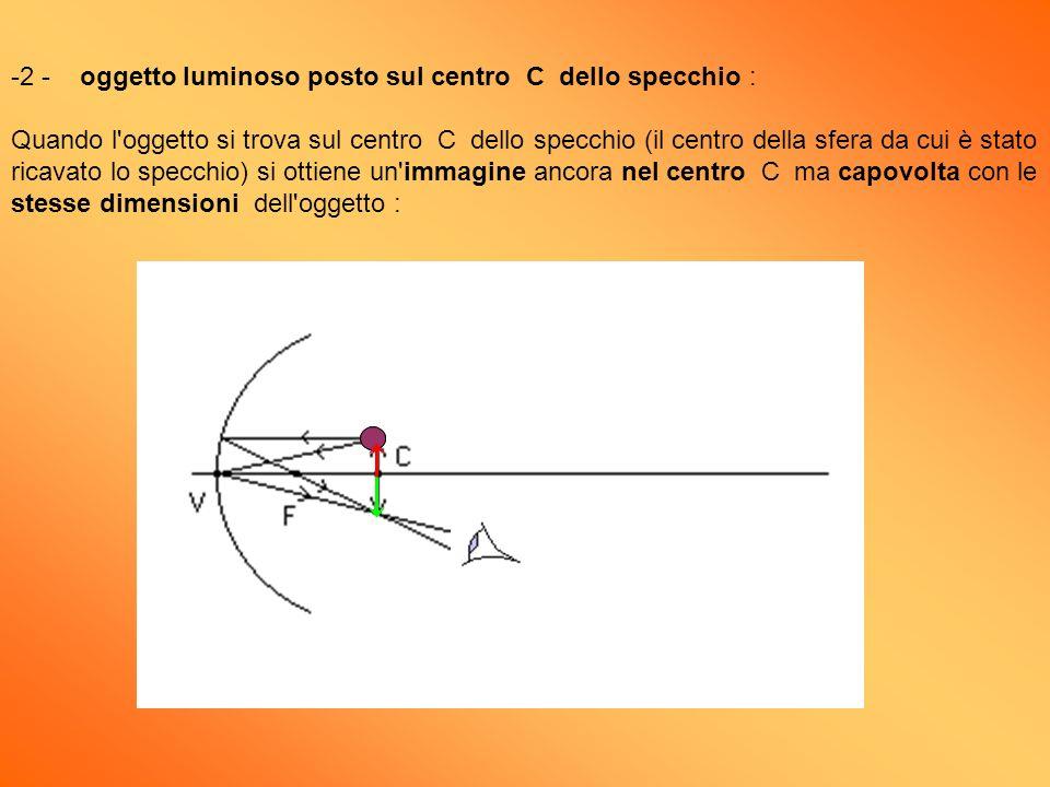-2 - oggetto luminoso posto sul centro C dello specchio : Quando l'oggetto si trova sul centro C dello specchio (il centro della sfera da cui è stato