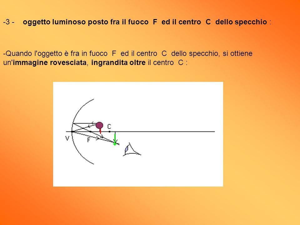-3 - oggetto luminoso posto fra il fuoco F ed il centro C dello specchio : -Quando l'oggetto è fra in fuoco F ed il centro C dello specchio, si ottien