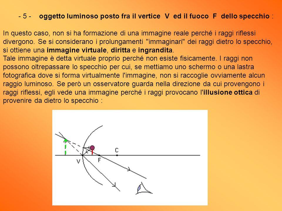 - 5 - oggetto luminoso posto fra il vertice V ed il fuoco F dello specchio : In questo caso, non si ha formazione di una immagine reale perché i raggi
