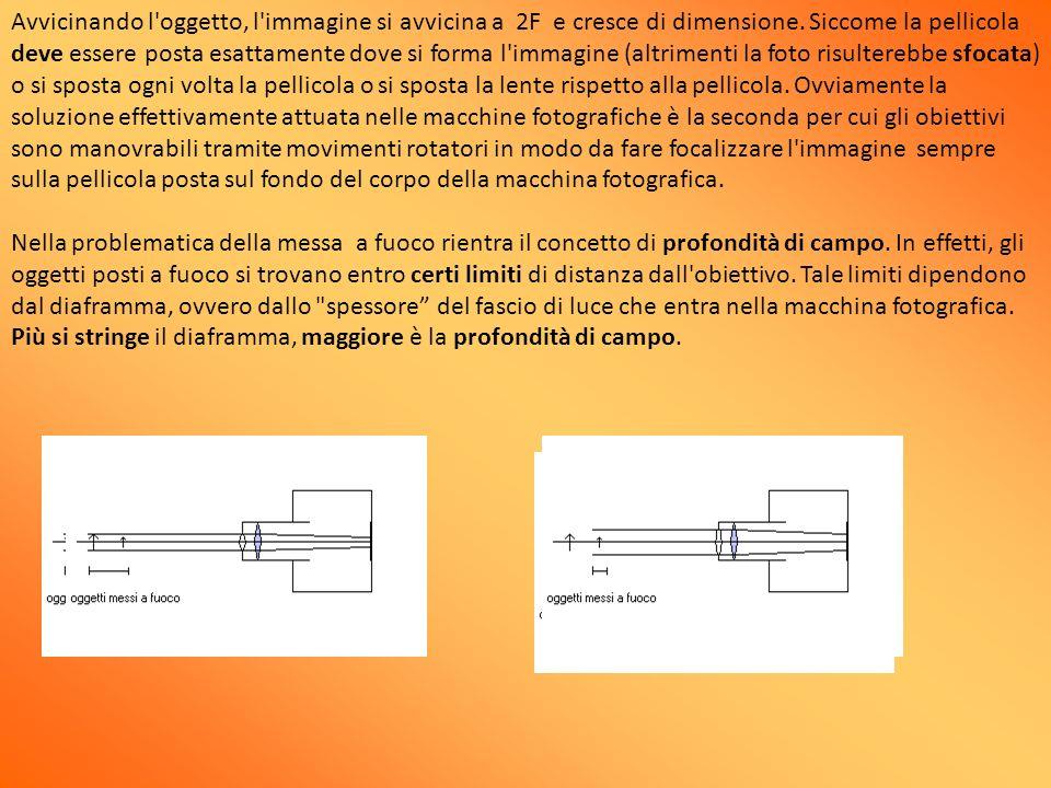 Avvicinando l'oggetto, l'immagine si avvicina a 2F e cresce di dimensione. Siccome la pellicola deve essere posta esattamente dove si forma l'immagine
