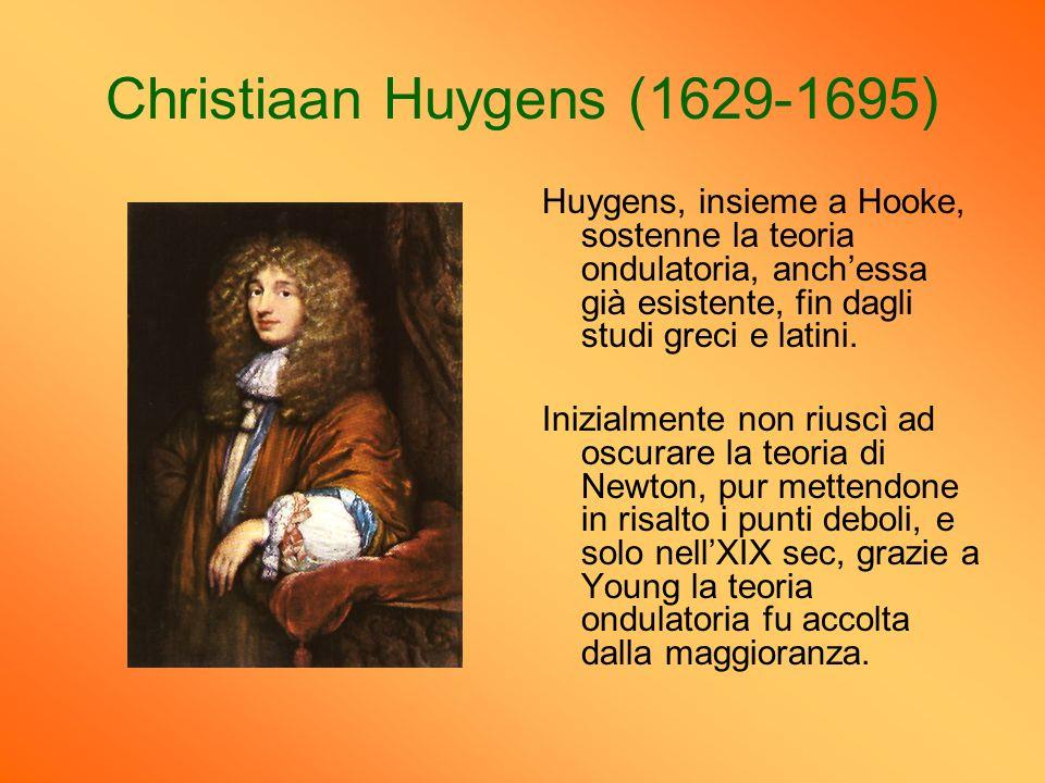 Christiaan Huygens (1629-1695) Huygens, insieme a Hooke, sostenne la teoria ondulatoria, anchessa già esistente, fin dagli studi greci e latini. Inizi
