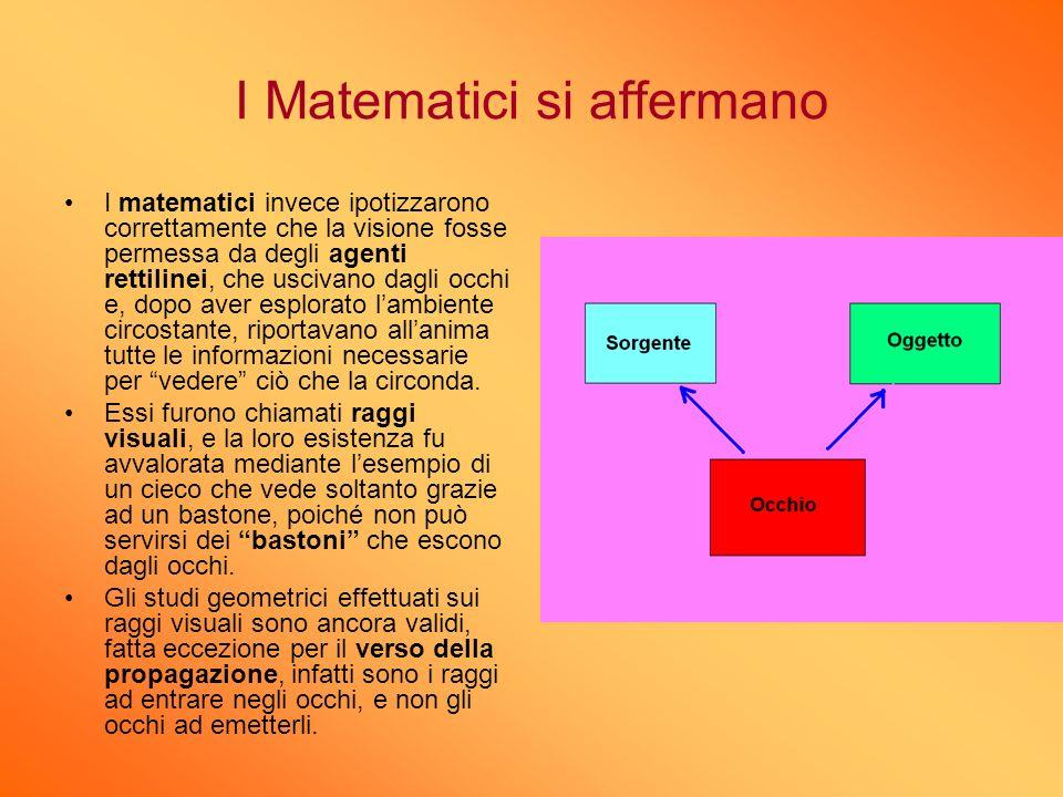 I Matematici si affermano I matematici invece ipotizzarono correttamente che la visione fosse permessa da degli agenti rettilinei, che uscivano dagli