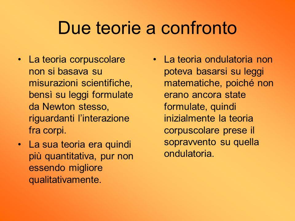 Due teorie a confronto La teoria corpuscolare non si basava su misurazioni scientifiche, bensì su leggi formulate da Newton stesso, riguardanti linter