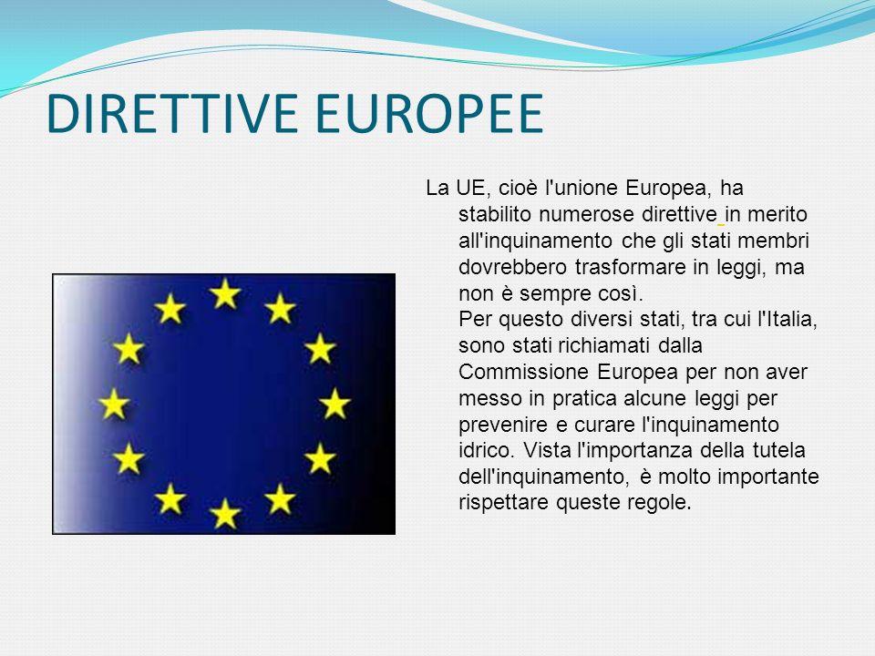 DIRETTIVE EUROPEE La UE, cioè l'unione Europea, ha stabilito numerose direttive in merito all'inquinamento che gli stati membri dovrebbero trasformare