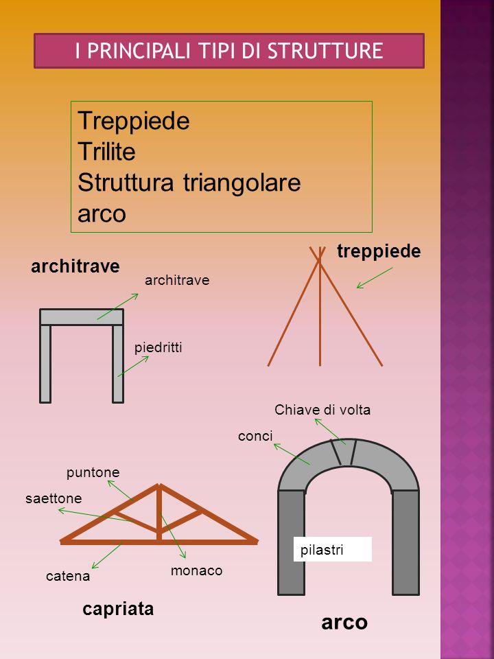 I PRINCIPALI TIPI DI STRUTTURE Treppiede Trilite Struttura triangolare arco treppiede architrave piedritti puntone saettone catena monaco Chiave di vo