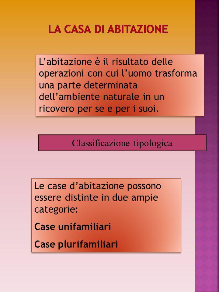 Labitazione è il risultato delle operazioni con cui luomo trasforma una parte determinata dellambiente naturale in un ricovero per se e per i suoi. Cl