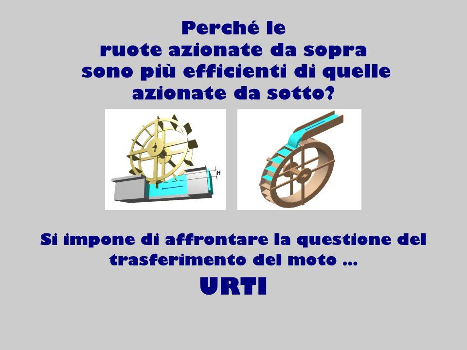 Perché le ruote azionate da sopra sono più efficienti di quelle azionate da sotto? Si impone di affrontare la questione del trasferimento del moto … U
