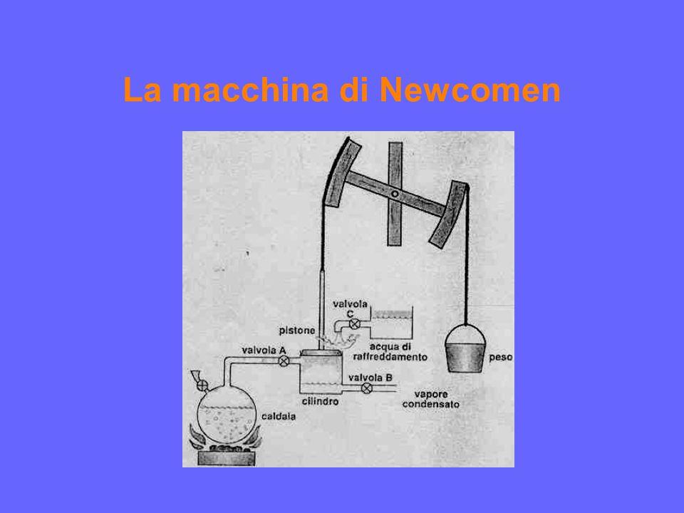 La macchina di Newcomen