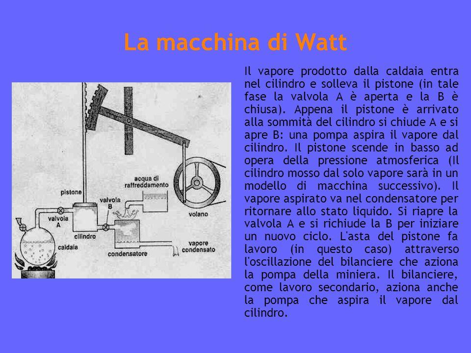 La macchina di Watt Il vapore prodotto dalla caldaia entra nel cilindro e solleva il pistone (in tale fase la valvola A è aperta e la B è chiusa).