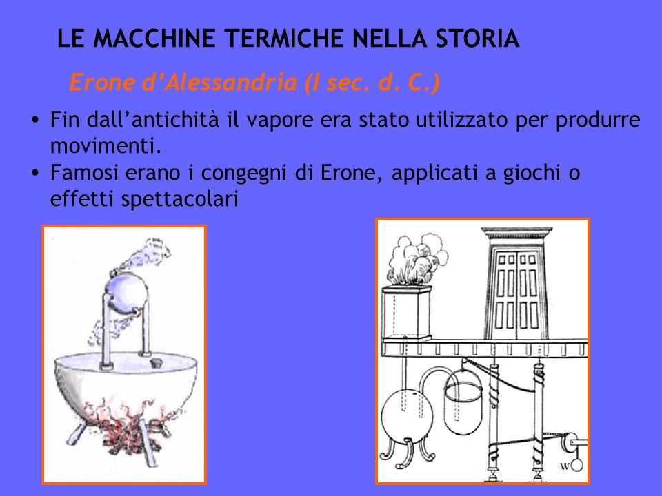 LE MACCHINE TERMICHE NELLA STORIA Erone dAlessandria (I sec.