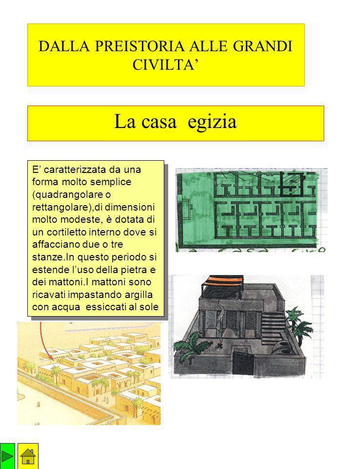 La casa egizia E caratterizzata da una forma molto semplice (quadrangolare o rettangolare),di dimensioni molto modeste, è dotata di un cortiletto inte
