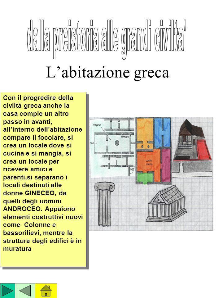 Labitazione greca Con il progredire della civiltà greca anche la casa compie un altro passo in avanti, allinterno dellabitazione compare il focolare,