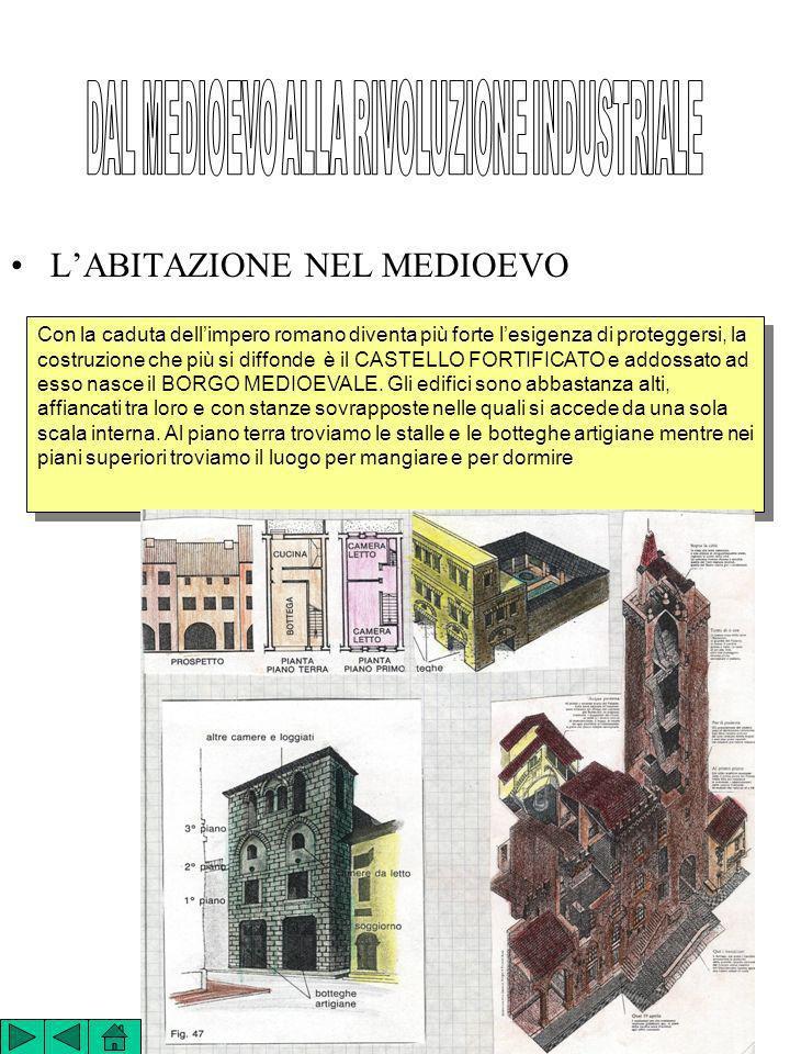 LABITAZIONE NEL MEDIOEVO Con la caduta dellimpero romano diventa più forte lesigenza di proteggersi, la costruzione che più si diffonde è il CASTELLO