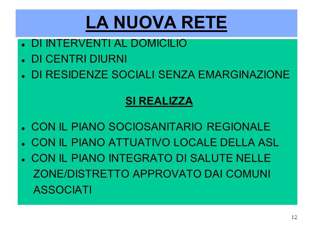 12 LA NUOVA RETE DI INTERVENTI AL DOMICILIO DI CENTRI DIURNI DI RESIDENZE SOCIALI SENZA EMARGINAZIONE SI REALIZZA CON IL PIANO SOCIOSANITARIO REGIONAL