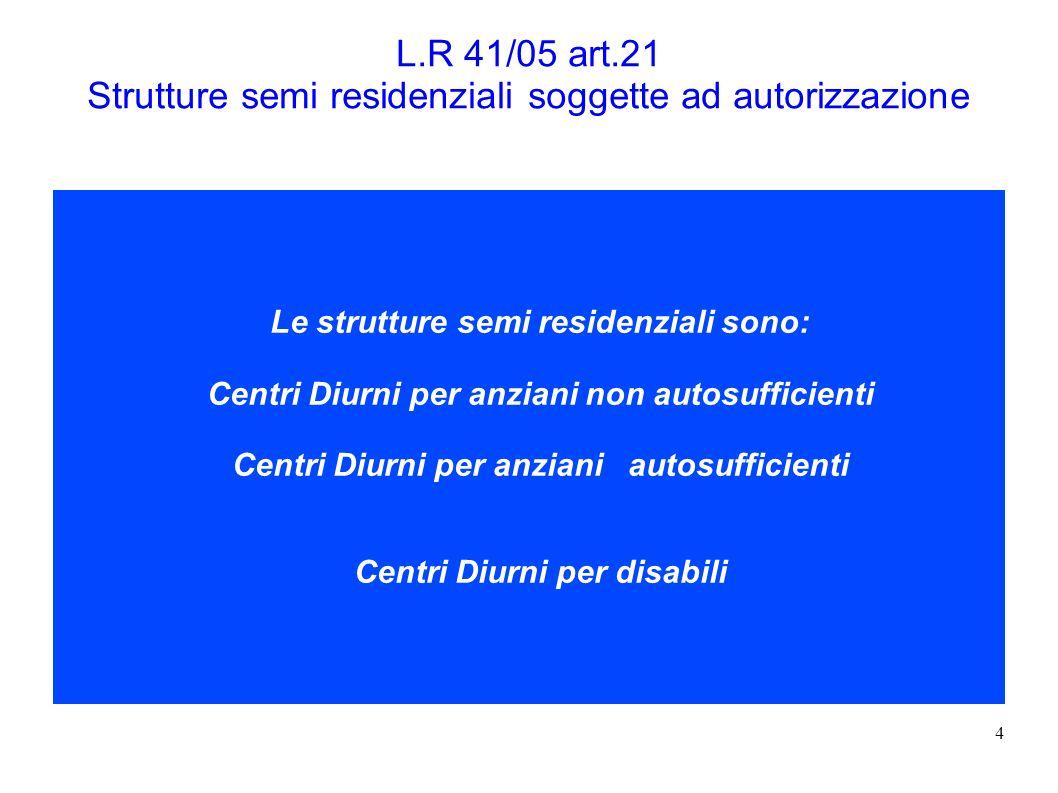 4 L.R 41/05 art.21 Strutture semi residenziali soggette ad autorizzazione Le strutture semi residenziali sono: Centri Diurni per anziani non autosufficienti Centri Diurni per anziani autosufficienti Centri Diurni per disabili