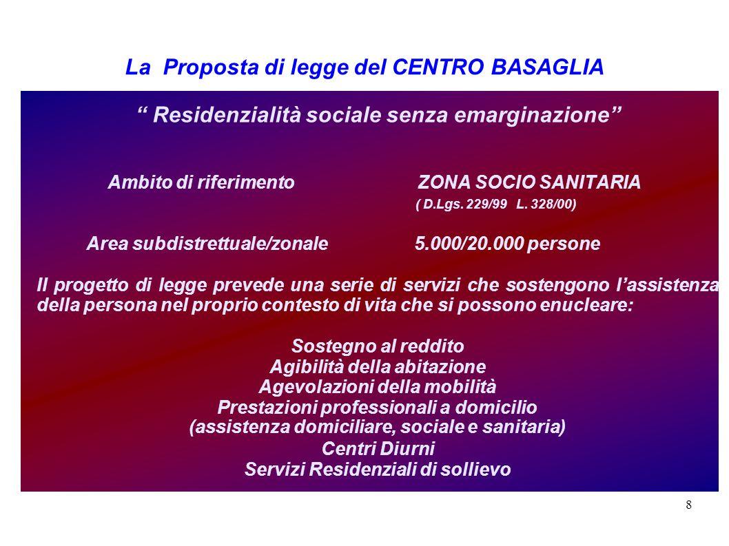 8 La Proposta di legge del CENTRO BASAGLIA Residenzialità sociale senza emarginazione Ambito di riferimento ZONA SOCIO SANITARIA ( D.Lgs. 229/99 L. 32