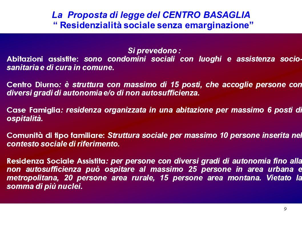 9 La Proposta di legge del CENTRO BASAGLIA Residenzialità sociale senza emarginazione Si prevedono : Abitazioni assistite: sono condomini sociali con luoghi e assistenza socio- sanitaria e di cura in comune.