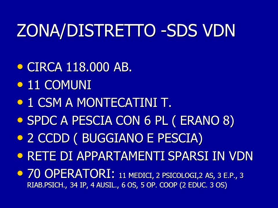 ZONA/DISTRETTO -SDS VDN CIRCA 118.000 AB. CIRCA 118.000 AB. 11 COMUNI 11 COMUNI 1 CSM A MONTECATINI T. 1 CSM A MONTECATINI T. SPDC A PESCIA CON 6 PL (