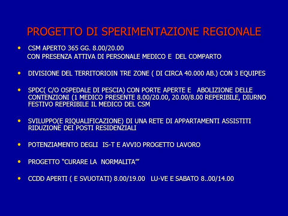 PROGETTO DI SPERIMENTAZIONE REGIONALE CSM APERTO 365 GG. 8.00/20.00 CSM APERTO 365 GG. 8.00/20.00 CON PRESENZA ATTIVA DI PERSONALE MEDICO E DEL COMPAR