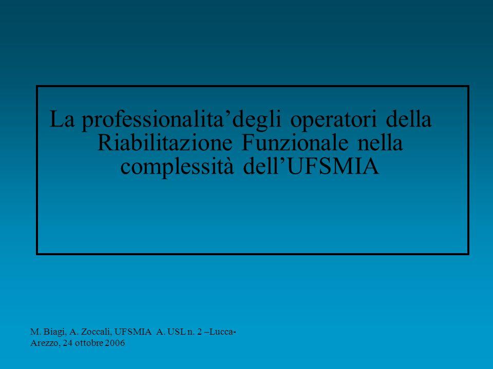 La professionalitadegli operatori della Riabilitazione Funzionale nella complessità dellUFSMIA M.